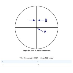 Sightron SIII Competition ED 45x45MM Target Dot Reticle Scope Crosshair Dimensions