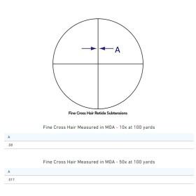 Sightron SIII Long Range 10-50x60 Side Focus Scope Crosshair Dimensions