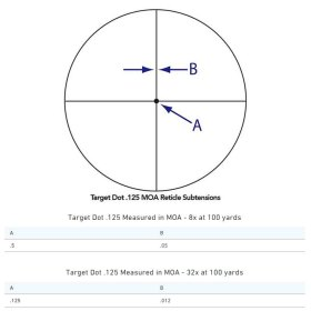 Sightron SIII Long Range 8-32x56 Side Focus Scope Crosshair Dimensions