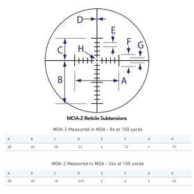 Sightron SIII Long Range 8-32x56 Side Focus MOA-2 Reticle Scope Crosshair Dimensions