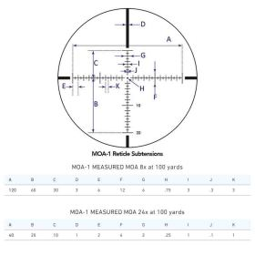 Sightron SIII Long Range 8-32x56 Side Focus MOA-1 Reticle Scope Crosshair Dimensions