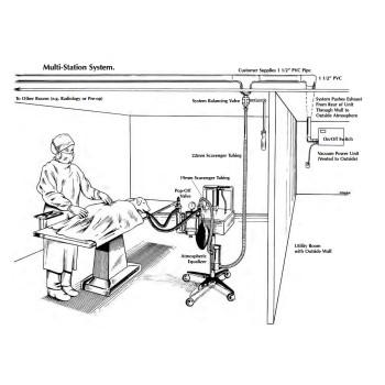 Gas Scavenger System,GasVak balancing valve