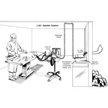 Gas Scavenger System,GasVak scavenging system, single station