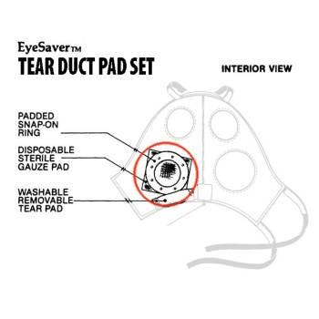 Set, tear duct pad
