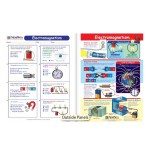 CHART,ELECTROMAGNETISM,NEW PATH LEARN,EACH