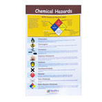 CHART,CHEMICAL HAZARDS,NEW PATH LEARN,EACH