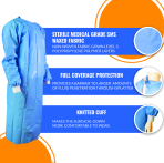 SMS waxed fabric gown offering full coverage protection