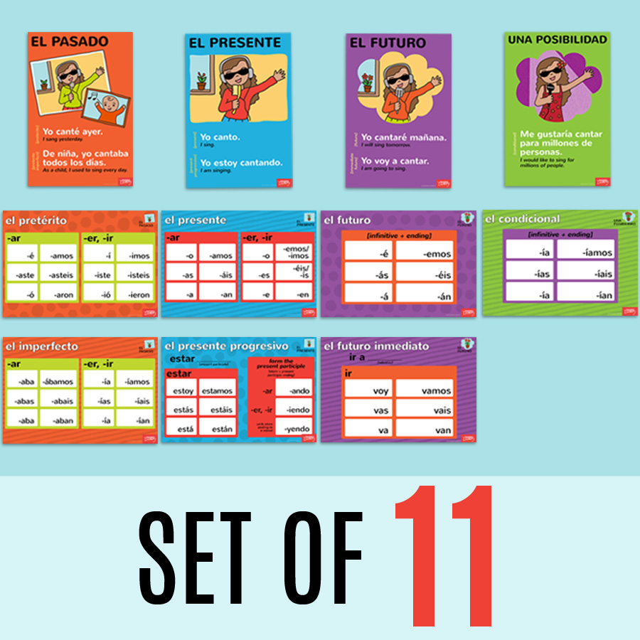 Forms/Tenses and Endings/Constructions Spanish Posters (Set of 11)