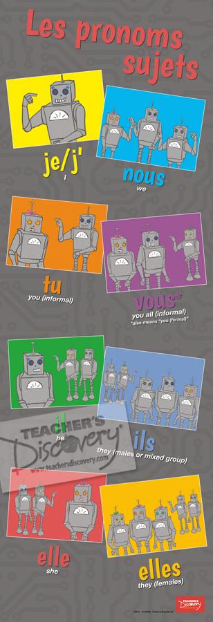 Robot Pronouns Skinny Poster French