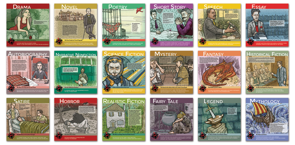 Novel Guide Literary Genres Mini-Poster Set