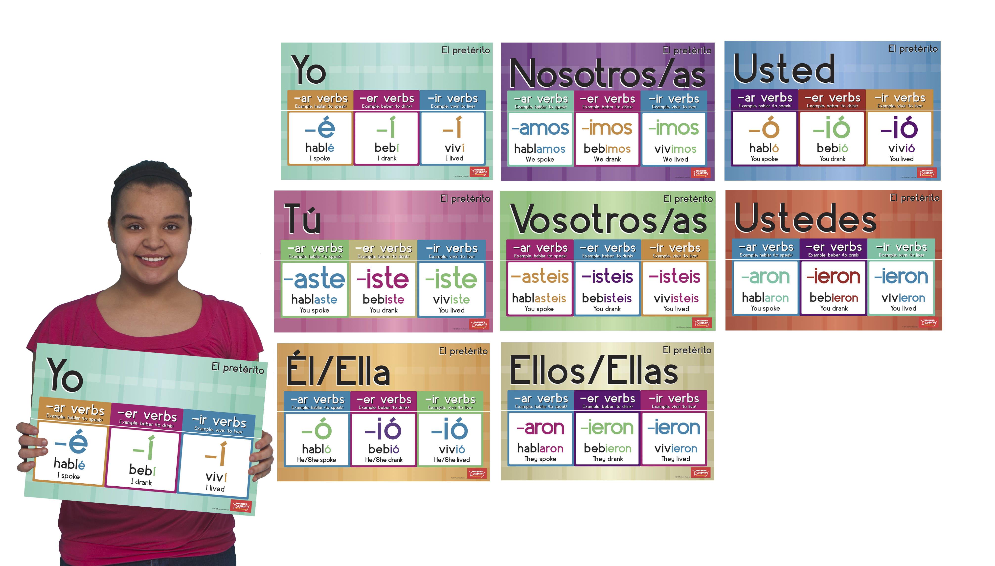 Reinforce! Spanish Past Tense Verbs Bulletin Board Set