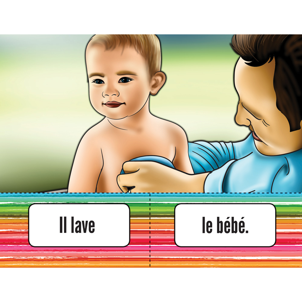 (Non)Reflexive French Flash Cards