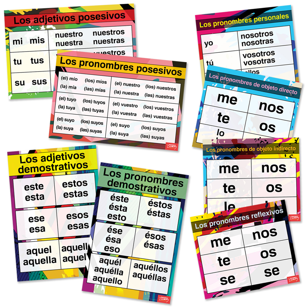 Spanish Pronouns and Adjectives Charts—All 3 Sets (8 Charts)