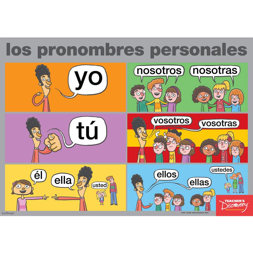 Subject Pronouns Spanish Poster