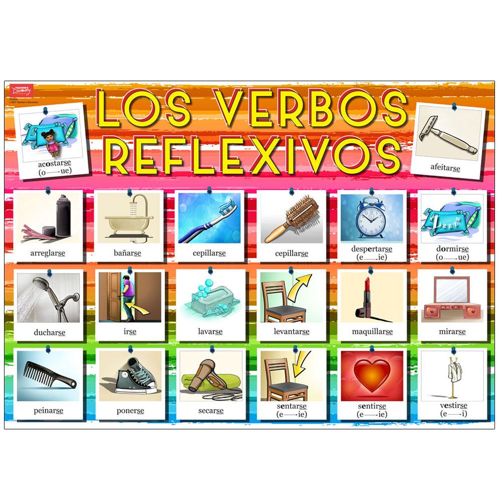 Reflexive Spanish Poster