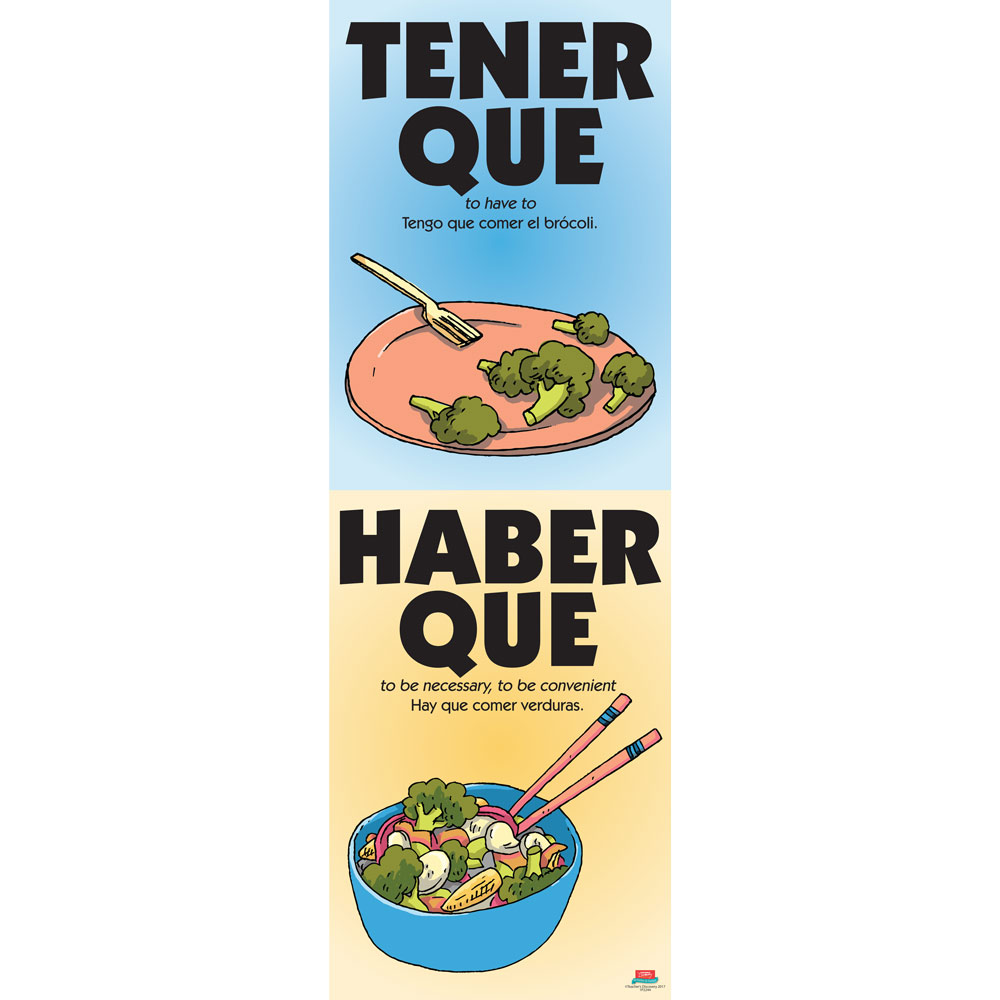 Vexing Verbs Tener que and Haber que Spanish Poster