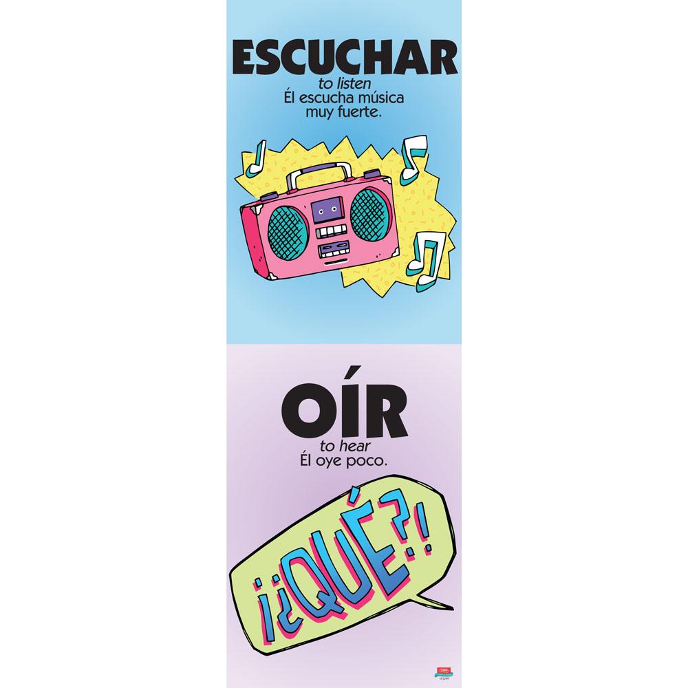 Vexing Verbs Escuchar and Oír Spanish Poster