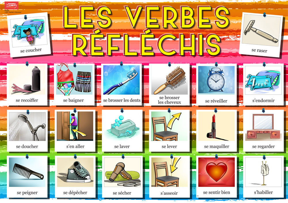 Reflexive French Poster