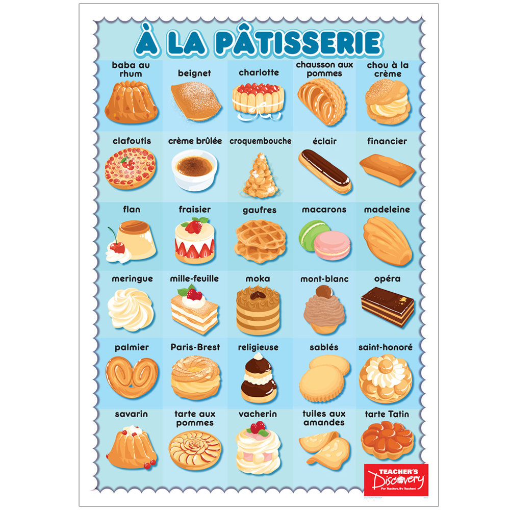 Pastry French Poster