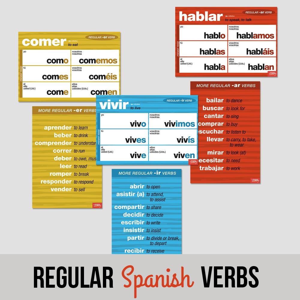 Regular Spanish Verbs Chart Set