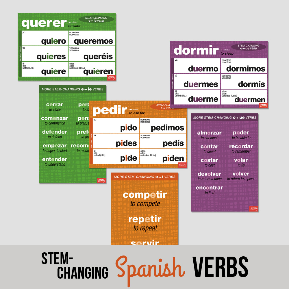 Stem-Changing Spanish Verbs Chart Set