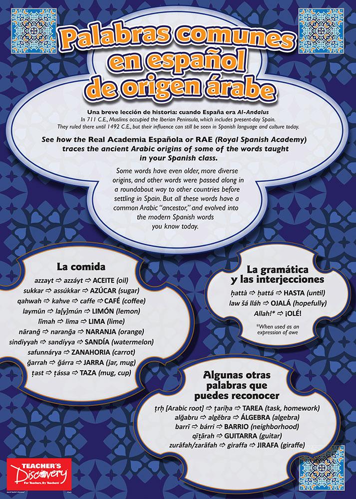 Arabic Origins of Spanish Words Poster