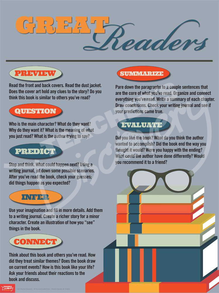 Great Readers and Fiction vs. Nonfiction Poster Set - Great Readers Poster