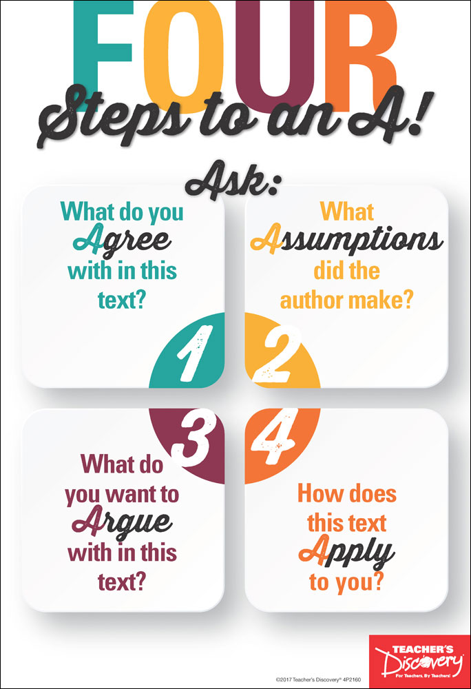 Four Steps to an A Mini-Poster