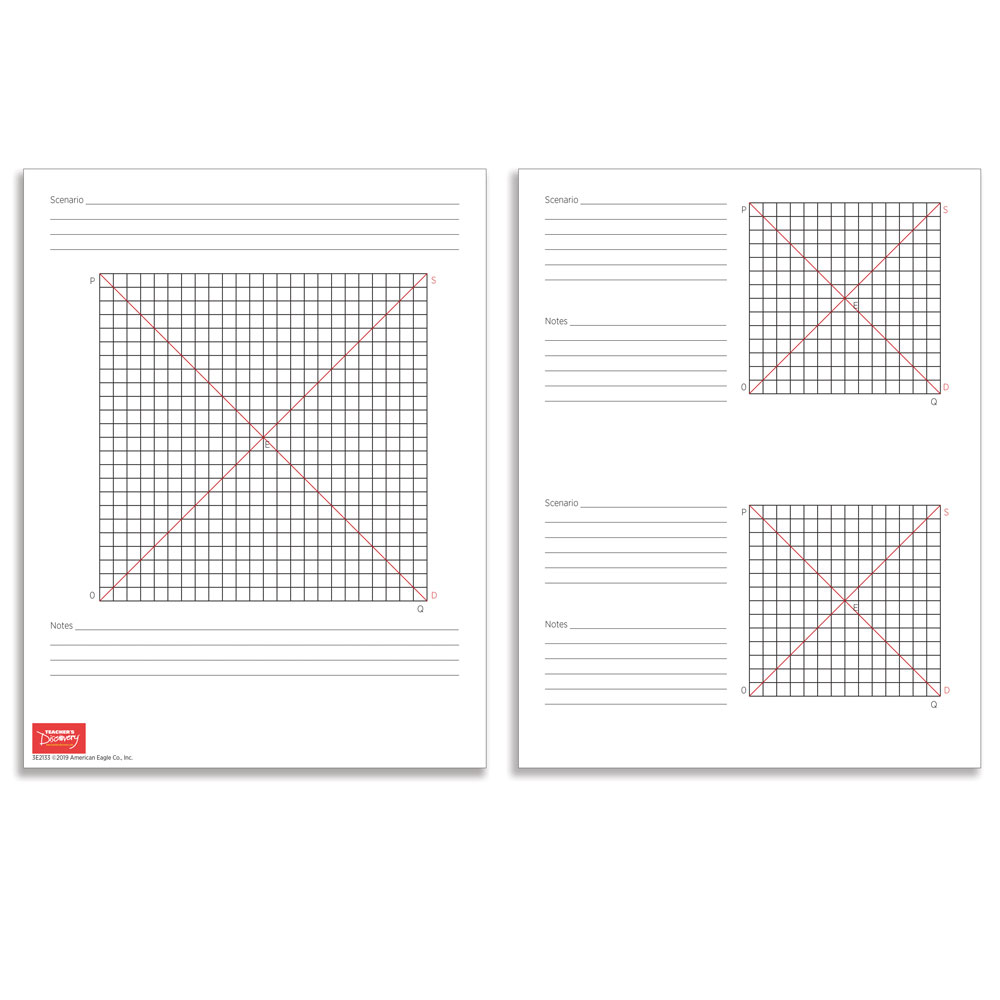Dry-Erase Supply and Demand Chart
