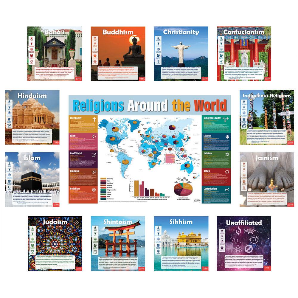 World Religions Set