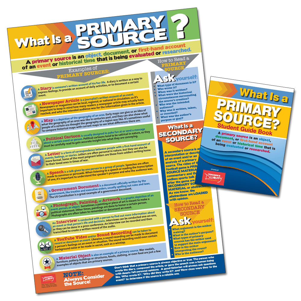 What Is a Primary Source? Chart and Student Exercise Guide Print Book Set