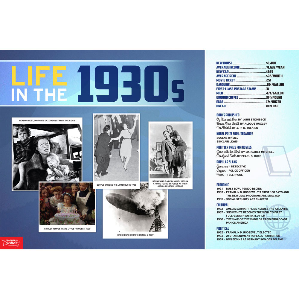 Life in the 1930s Decade Poster
