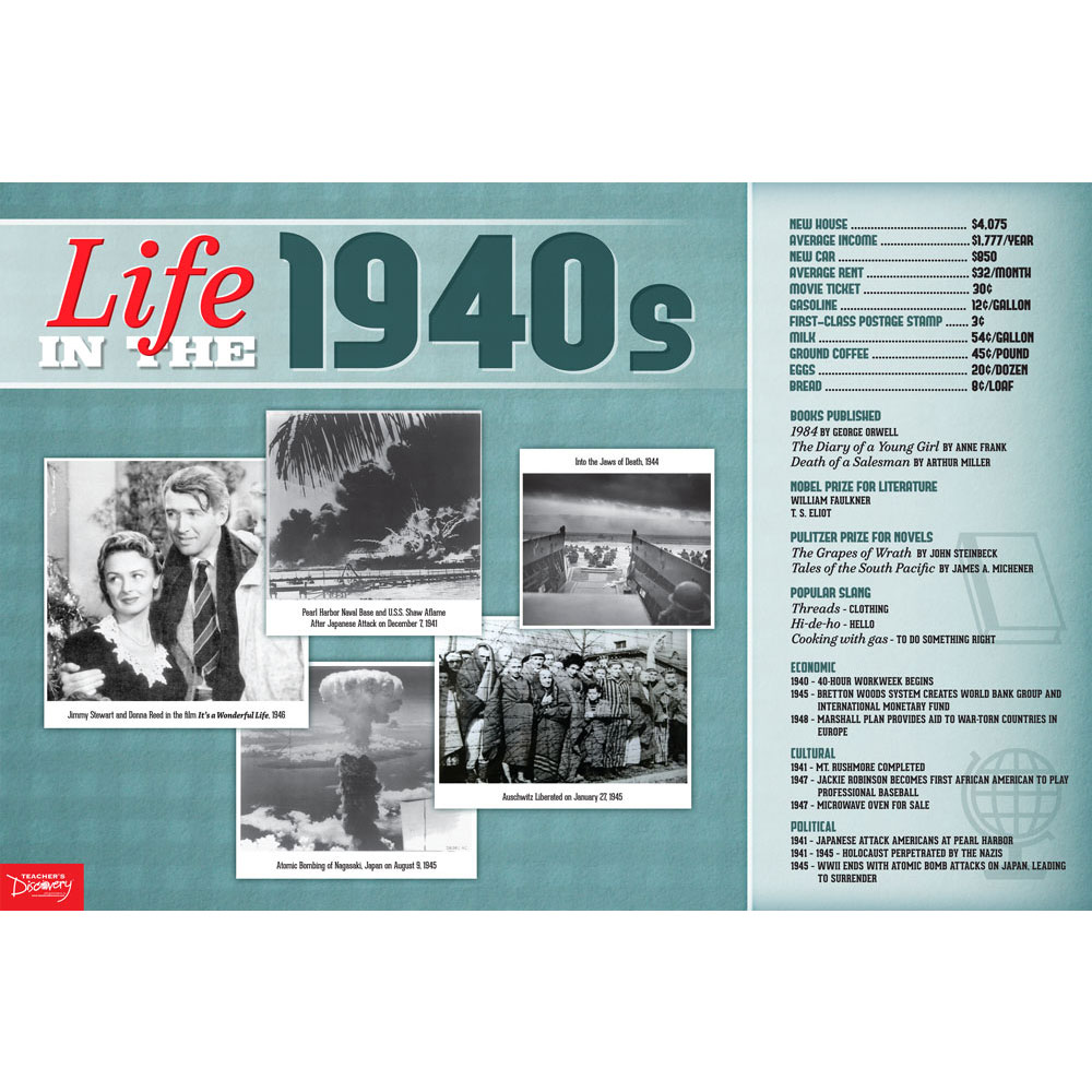 Life in the 1940s Decade Poster