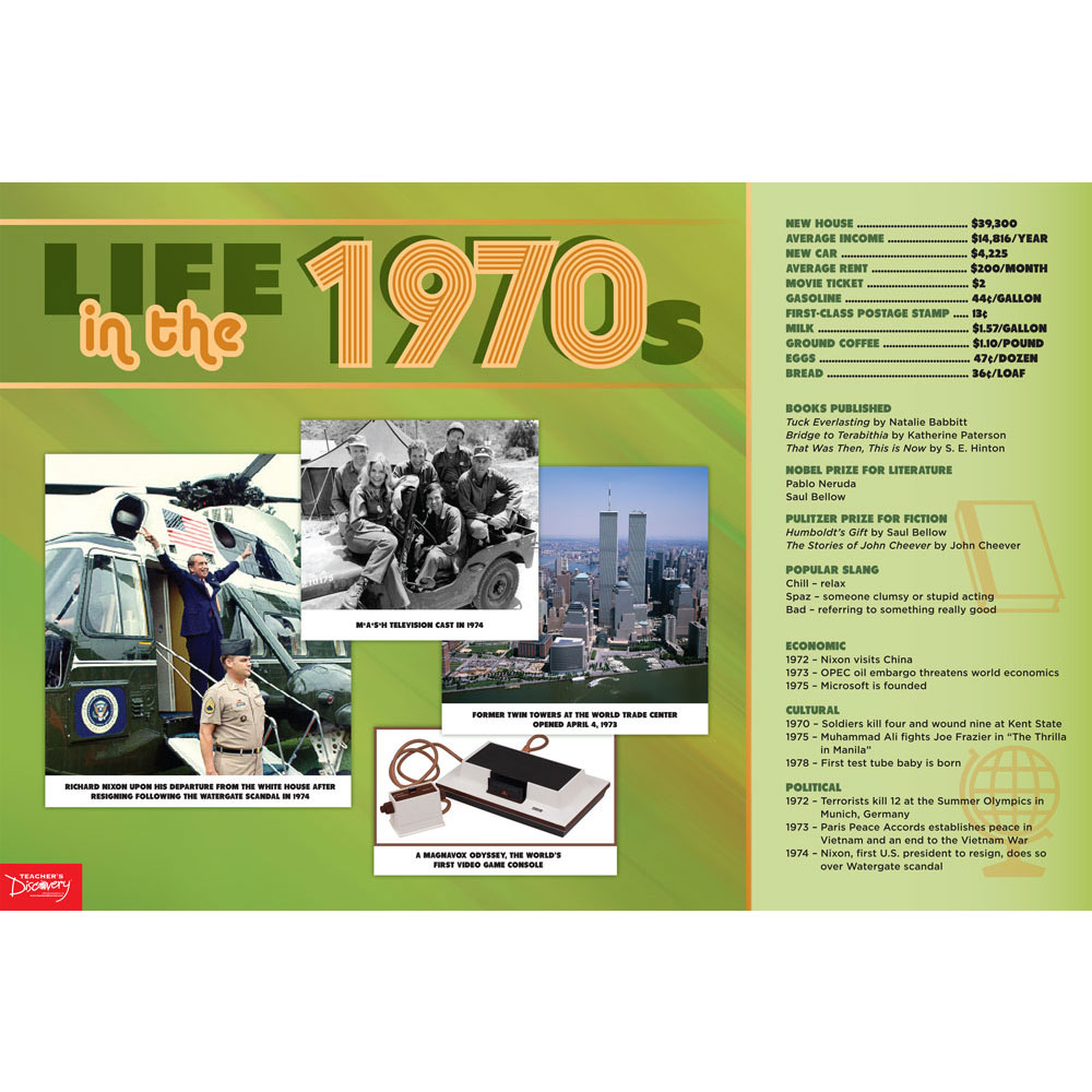 Life in the 1970s Decade Poster