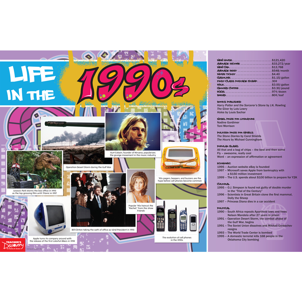 Life in the 1990s Decade Poster