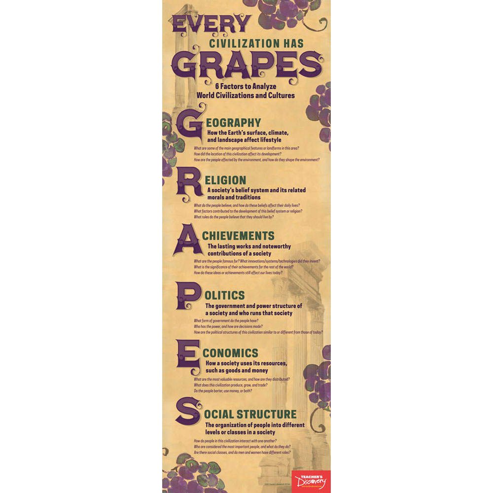 GRAPES Strategy Skinny Poster - GRAPES Strategy Skinny Poster