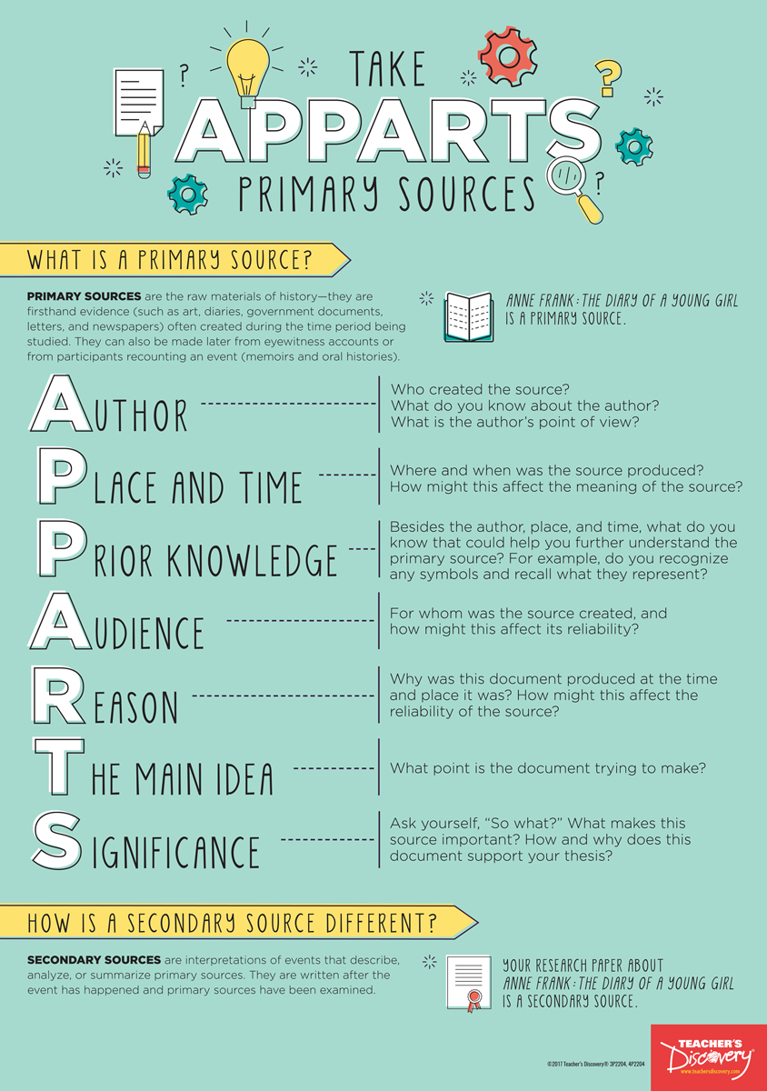 Take APPARTS Primary Sources Poster