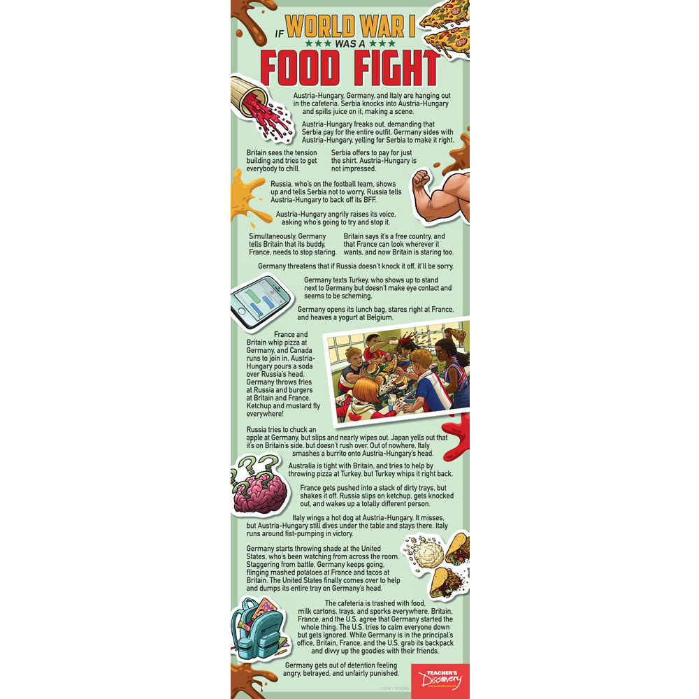 If WWI Was a Food Fight Skinny Poster