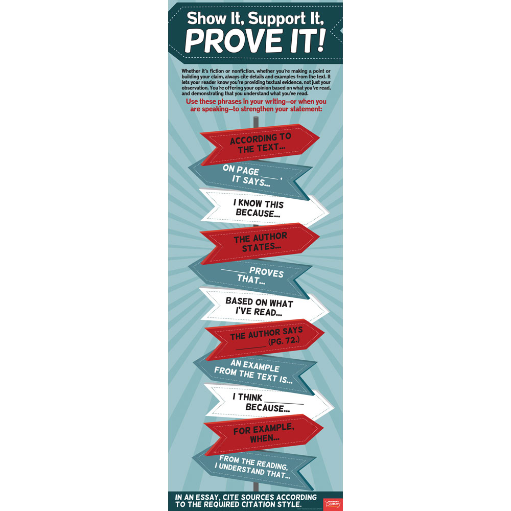 Show It, Support It, Prove It! Skinny Poster
