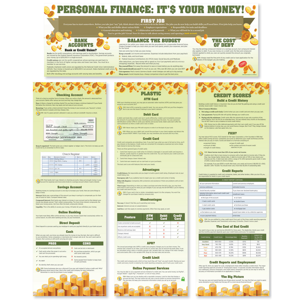 Personal Finance Poster Set
