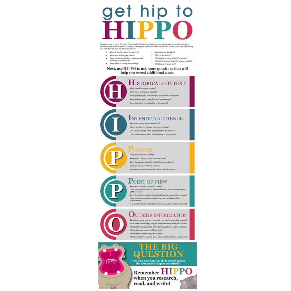 HIPPO Analyzes the Source Skinny Poster
