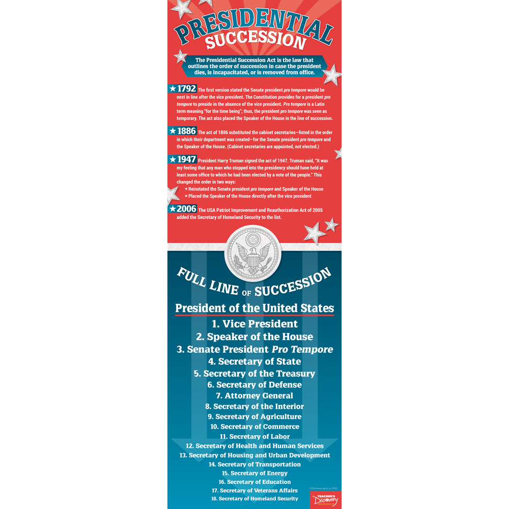 Presidential Succession Poster