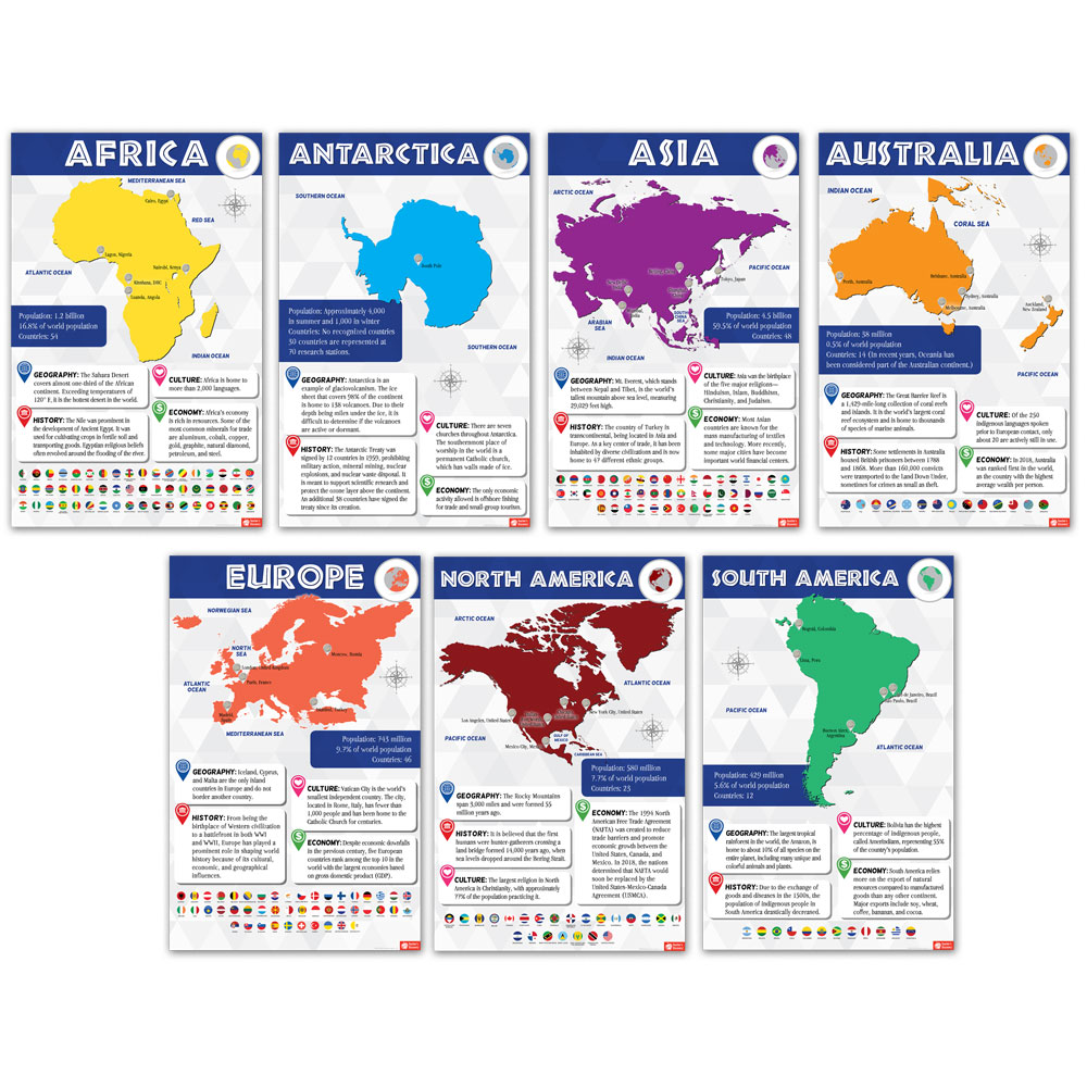 Continents Poster Set