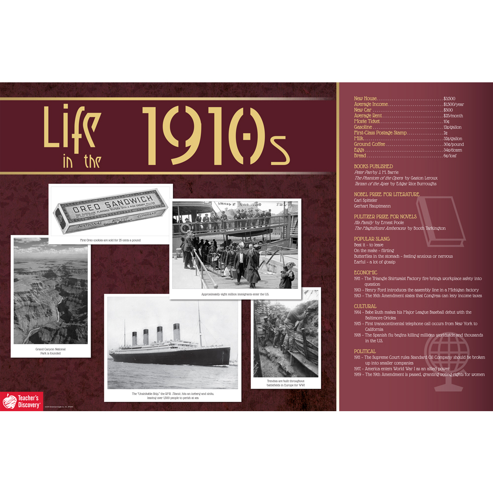 Life in the 1910s Decade Poster