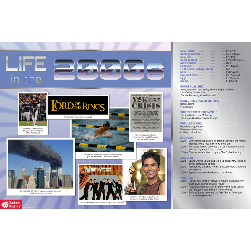 Life in the 2000s Decade Poster