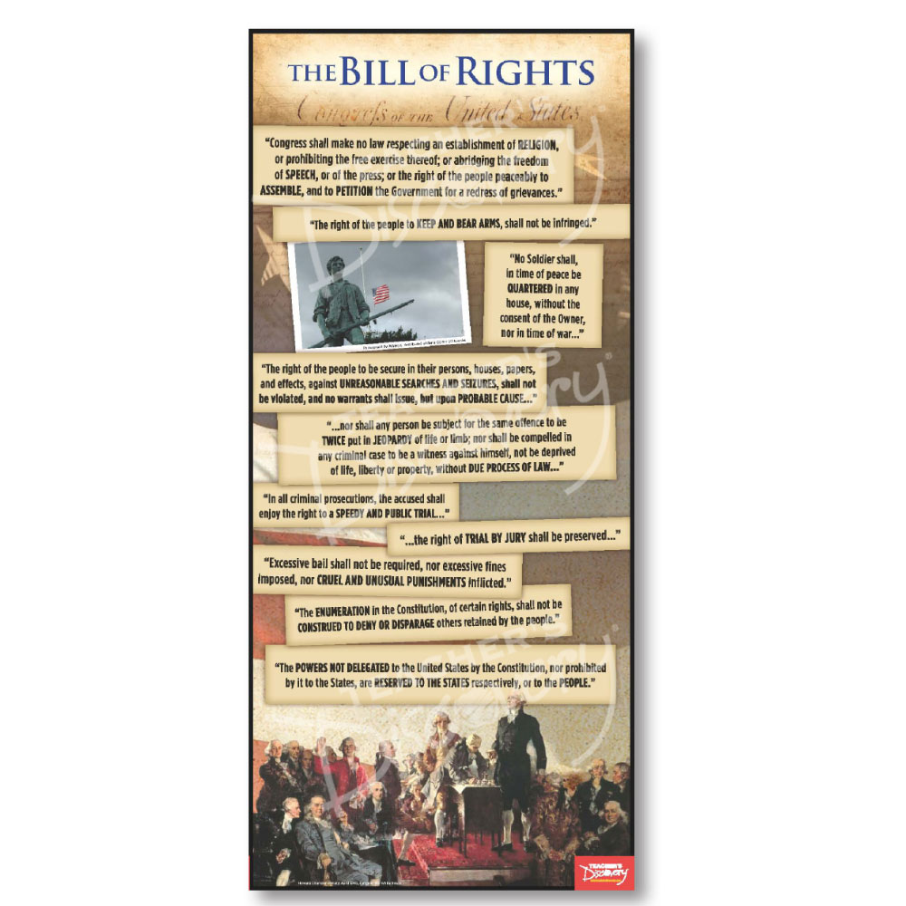 Bill of Rights Document Poster