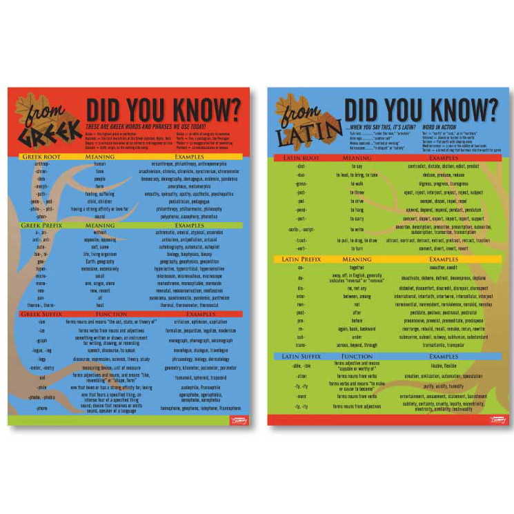 Greek and Latin Language Common Roots Poster Set