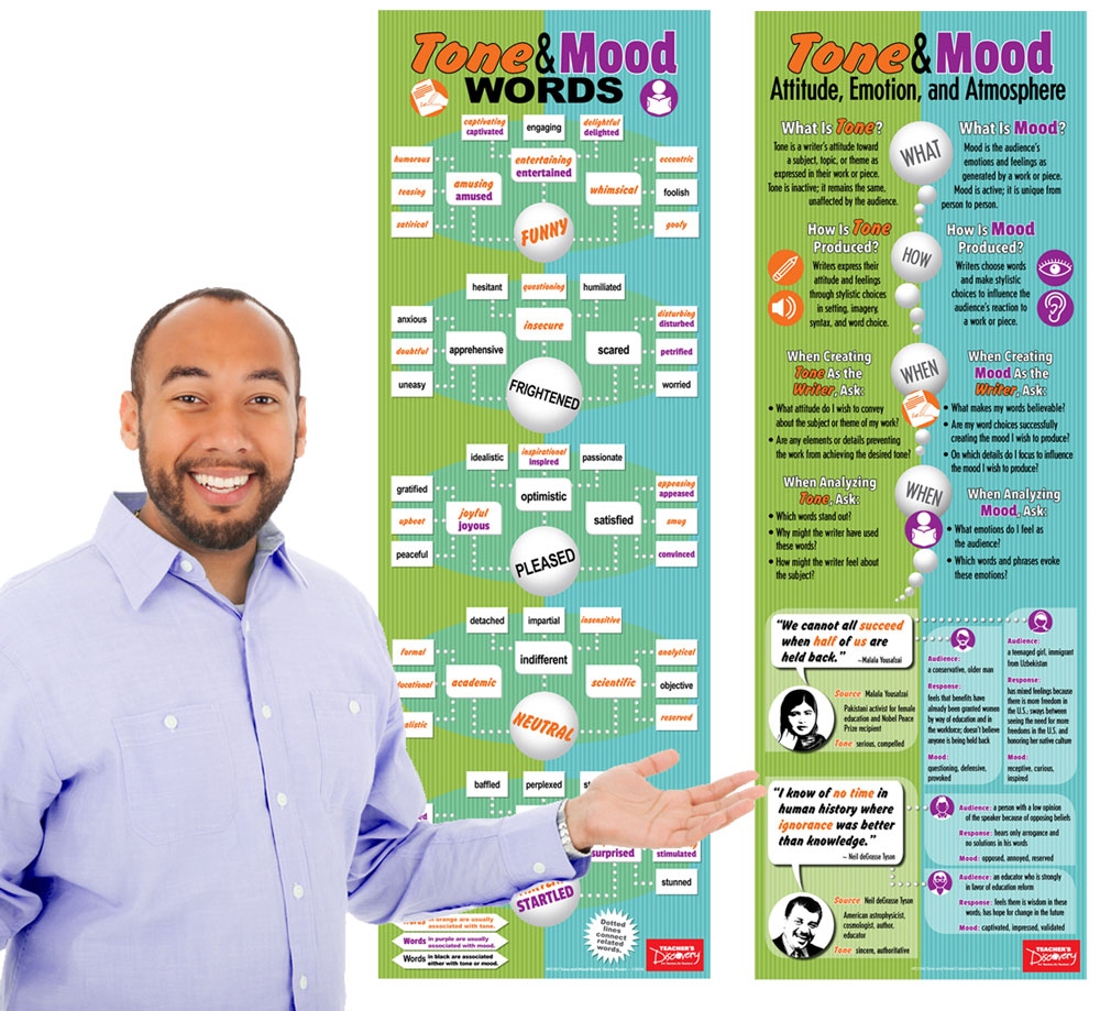 Tone and Mood Skinny Posters - Set of 2