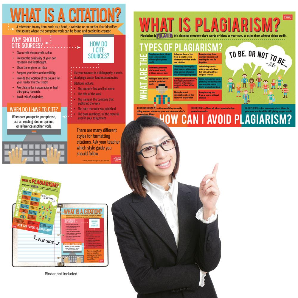 Citation and Plagiarism Bundle