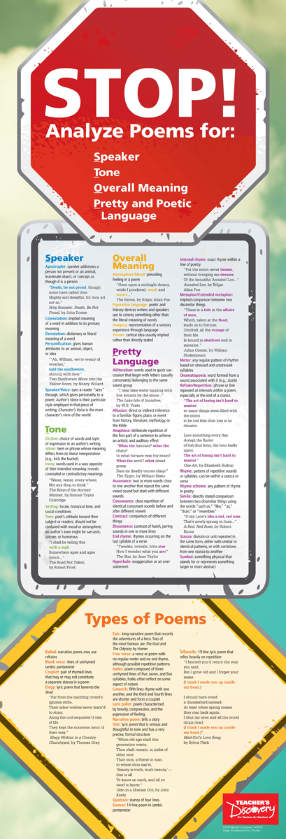 STOP and Analyze a Poem! Chart